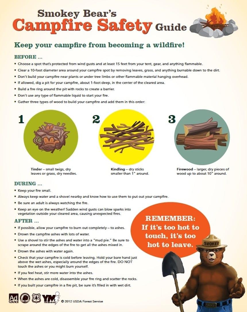 Smokey Bear campfire safety checklist