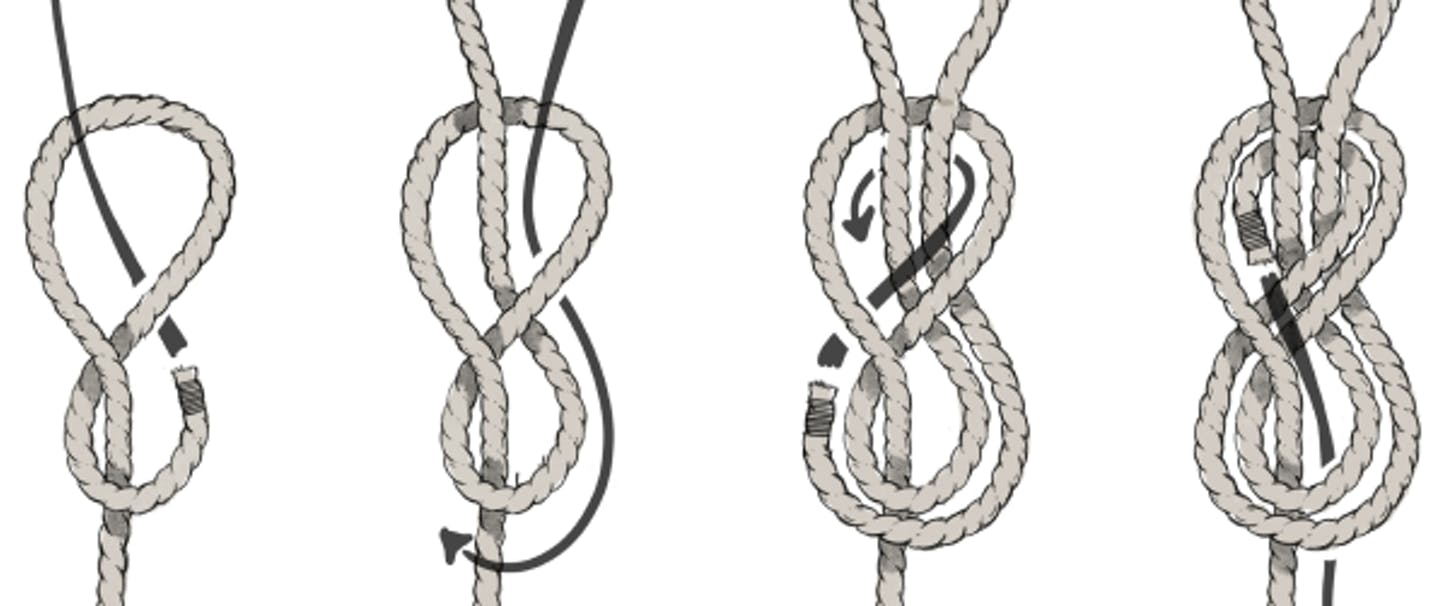 info graphic depicting steps of tying a figure eight knot