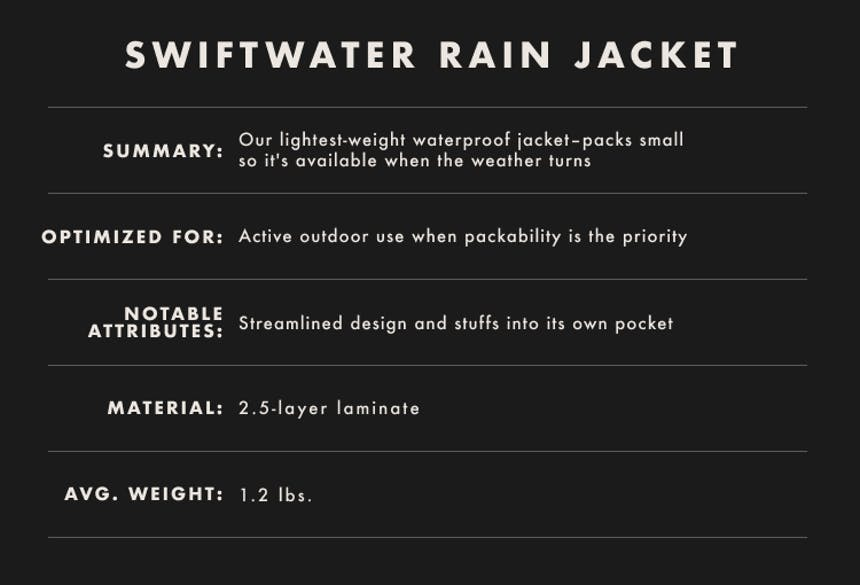 Swiftwater Rain Jacket Infographic