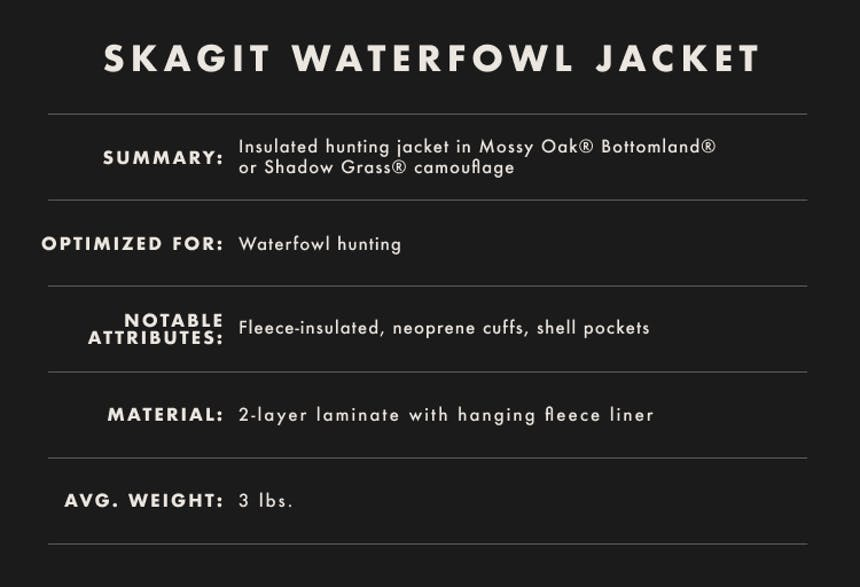 Skagit Waterfowl Jacket infographic