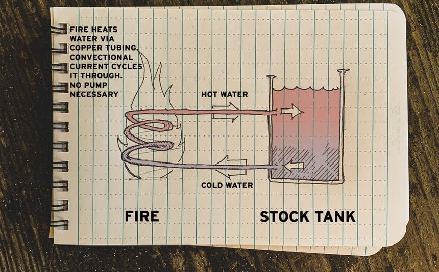 illustrated graphic on a small pad with plans for a heating coil and a stock tank to make a hottub