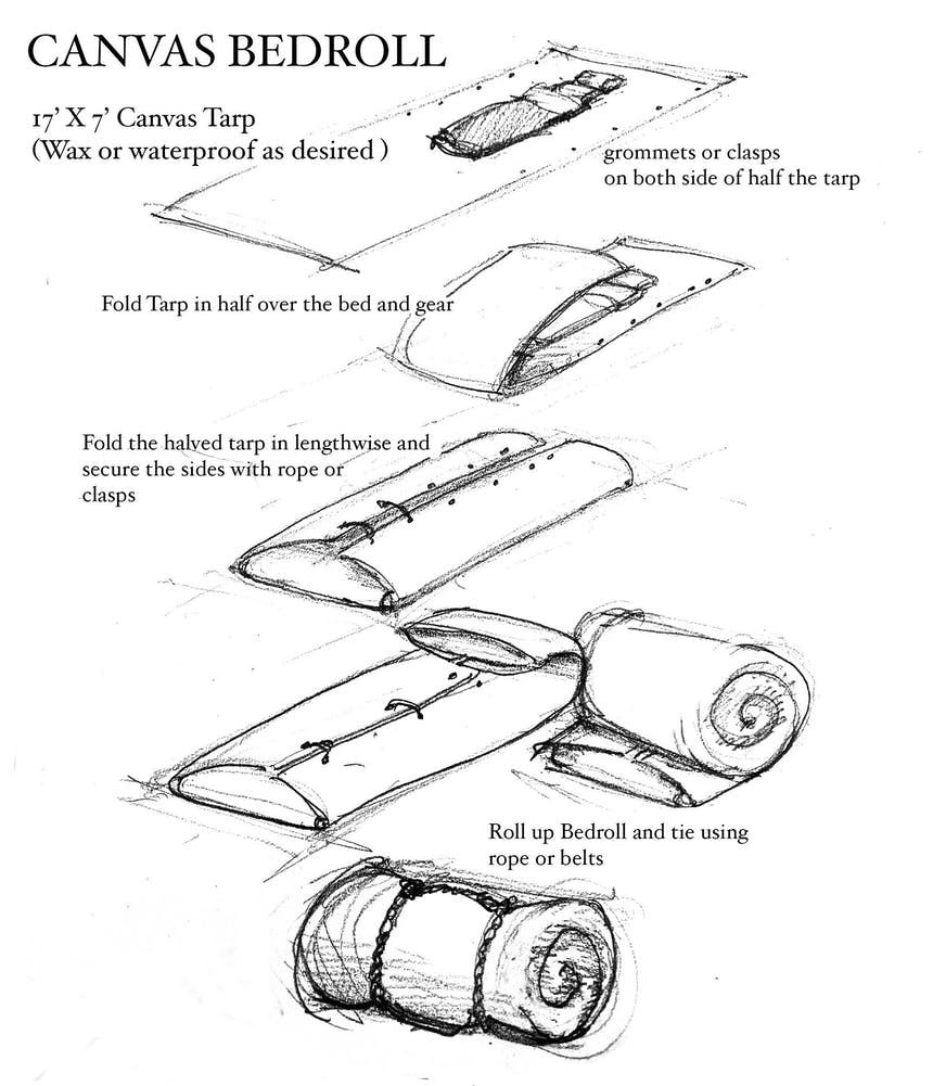 illustration detailing a canvas bedroll